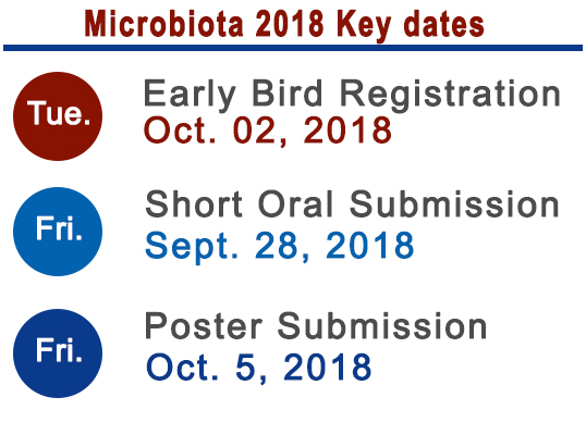 Microbiota updated dates