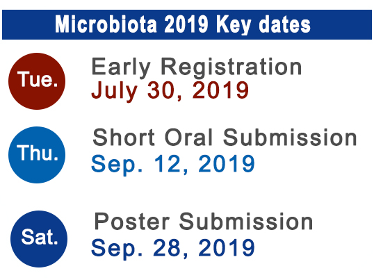 Targeting Microbiota 2019 Key dates july 30
