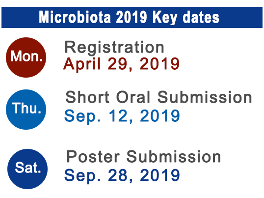 Early Bird registration extended till April 29, 2019